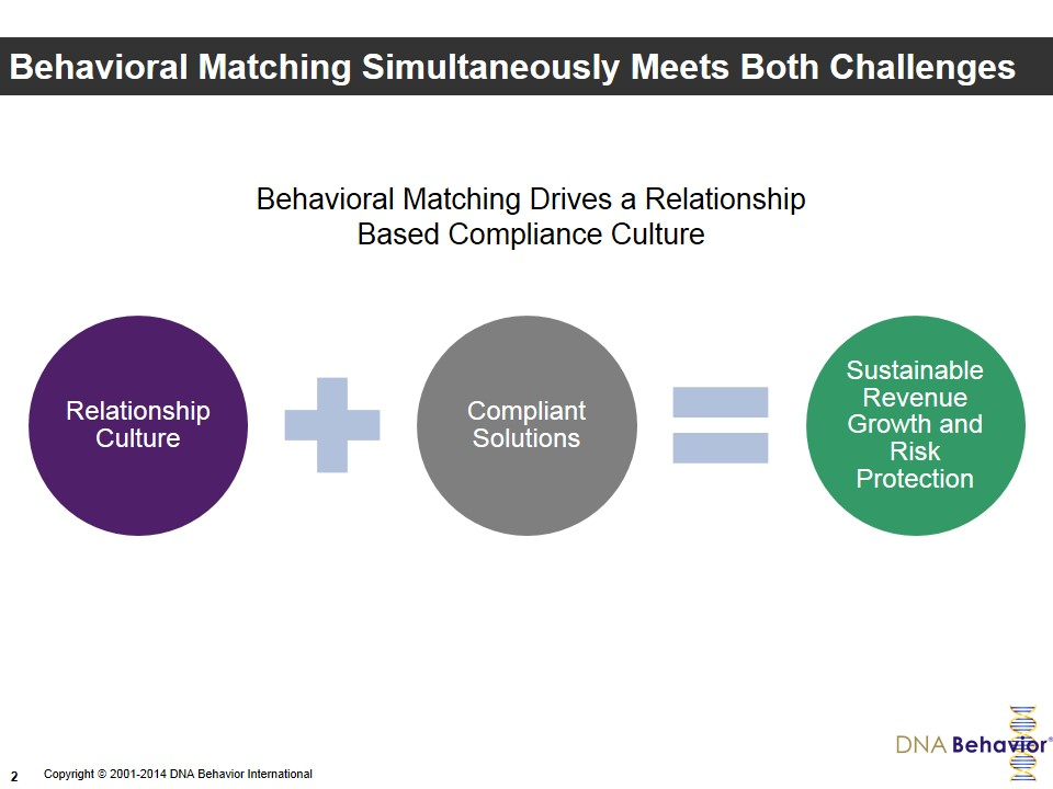 Behavioral Matching Simultaneously Meets Both Challenges