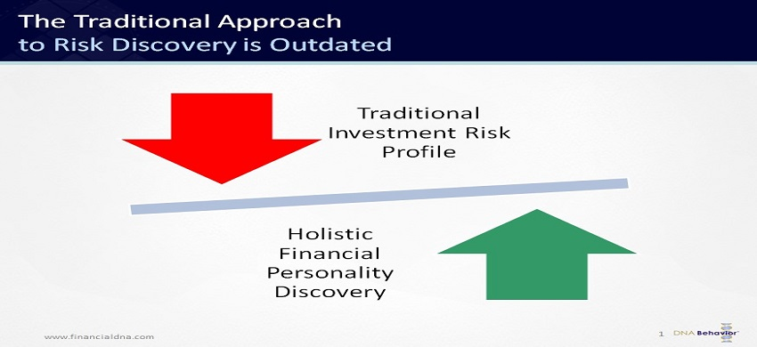 The Traditional Approach to Risk Discovery is Outdated